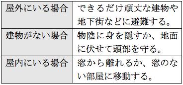 f:id:nakagawayatsuhiro:20170425171246p:plain
