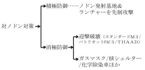 f:id:nakagawayatsuhiro:20170425193300j:plain