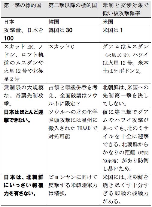 f:id:nakagawayatsuhiro:20170617111235p:plain