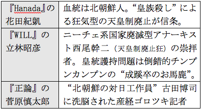 f:id:nakagawayatsuhiro:20170627170538p:plain