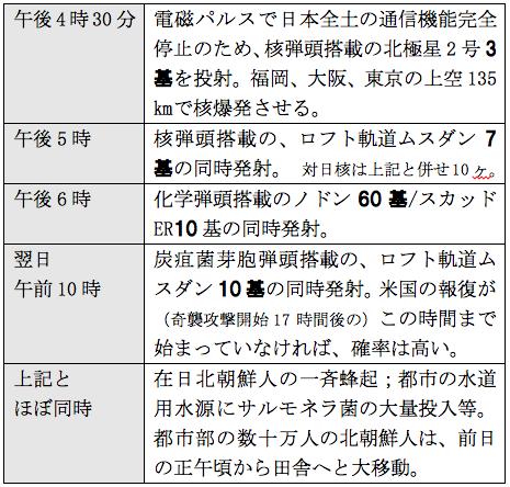 f:id:nakagawayatsuhiro:20170630120238p:plain