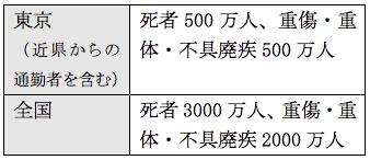 f:id:nakagawayatsuhiro:20170630122036p:plain