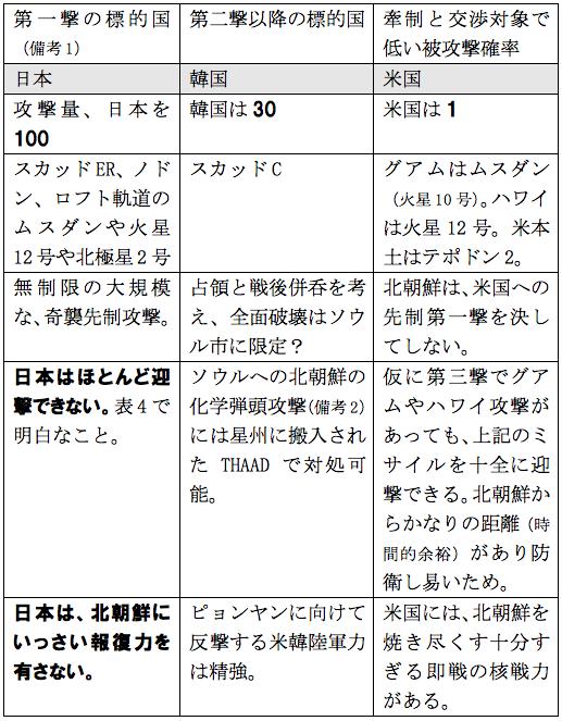 f:id:nakagawayatsuhiro:20170630122434p:plain