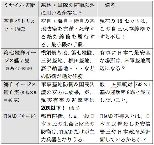 f:id:nakagawayatsuhiro:20170630123307p:plain