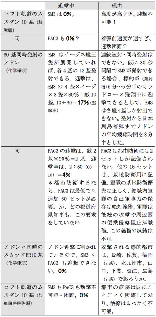 f:id:nakagawayatsuhiro:20170630123609p:plain