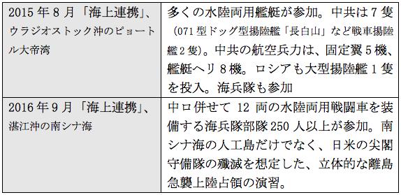 f:id:nakagawayatsuhiro:20170711134535p:plain