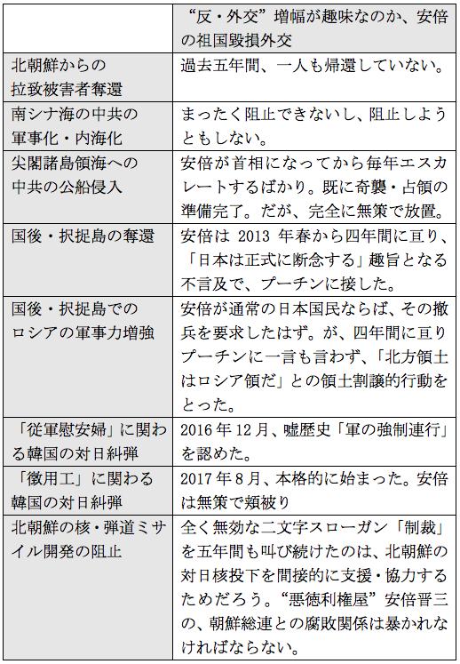 f:id:nakagawayatsuhiro:20170817111441p:plain