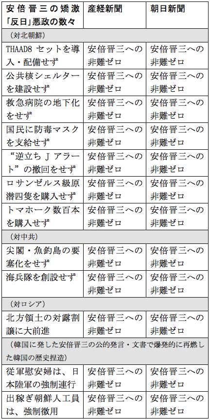 f:id:nakagawayatsuhiro:20170904200940p:plain