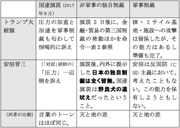 f:id:nakagawayatsuhiro:20170926174546p:plain