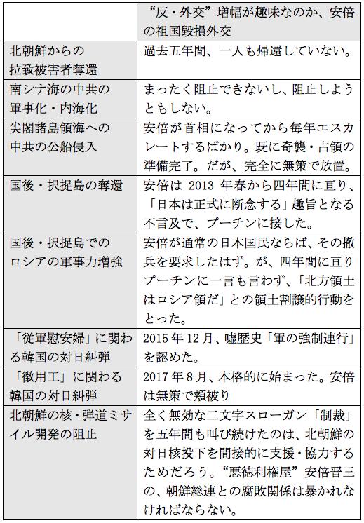 f:id:nakagawayatsuhiro:20180218233240p:plain