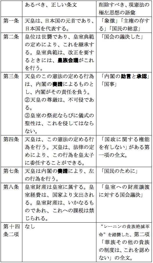 f:id:nakagawayatsuhiro:20180416153134p:plain