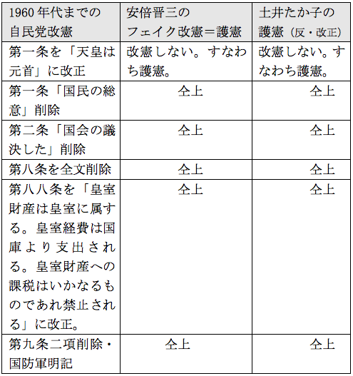 f:id:nakagawayatsuhiro:20180511222740p:plain