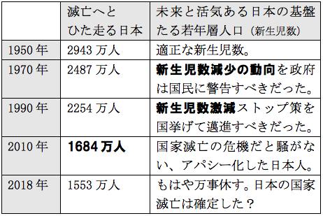 f:id:nakagawayatsuhiro:20180517122731p:plain