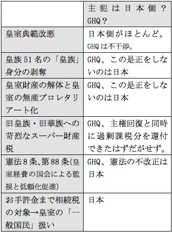 f:id:nakagawayatsuhiro:20180529174216p:plain