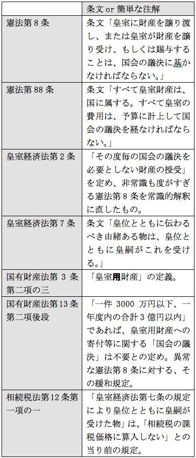 f:id:nakagawayatsuhiro:20180529174237p:plain