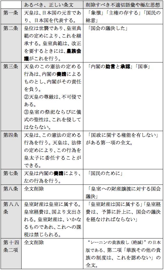 f:id:nakagawayatsuhiro:20180529174247p:plain