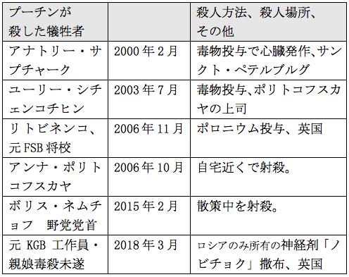 f:id:nakagawayatsuhiro:20180604193120p:plain