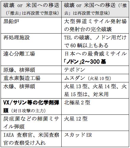 f:id:nakagawayatsuhiro:20180609135209p:plain