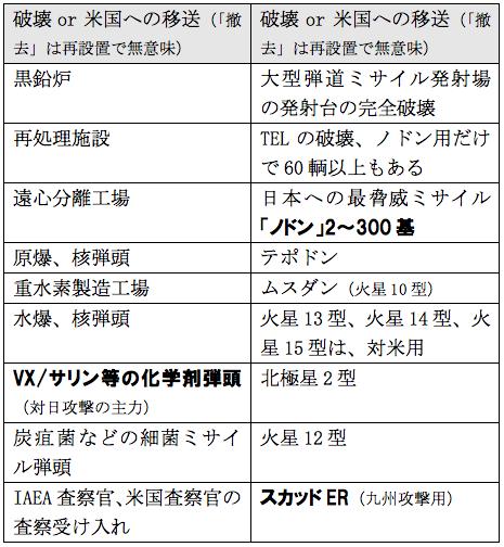 f:id:nakagawayatsuhiro:20180622113449p:plain