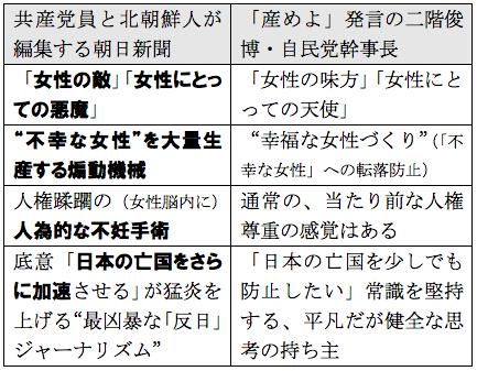 f:id:nakagawayatsuhiro:20180704100938p:plain