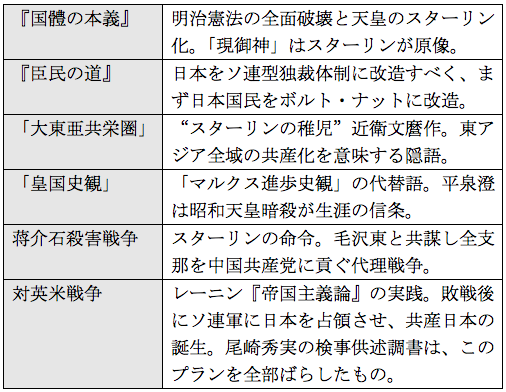 f:id:nakagawayatsuhiro:20180730141147p:plain