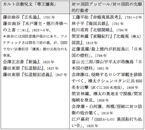 f:id:nakagawayatsuhiro:20180730141409p:plain