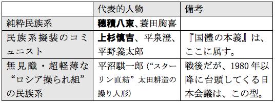 f:id:nakagawayatsuhiro:20180730141706p:plain
