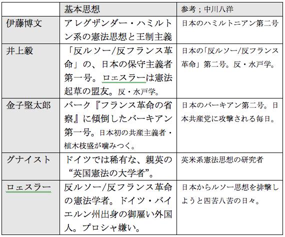 f:id:nakagawayatsuhiro:20180730141923p:plain