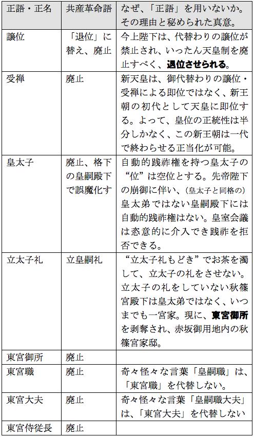 f:id:nakagawayatsuhiro:20180815162250p:plain