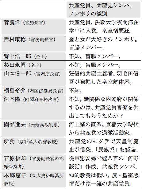 f:id:nakagawayatsuhiro:20180816092209p:plain
