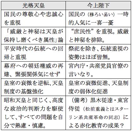 f:id:nakagawayatsuhiro:20180820165213p:plain
