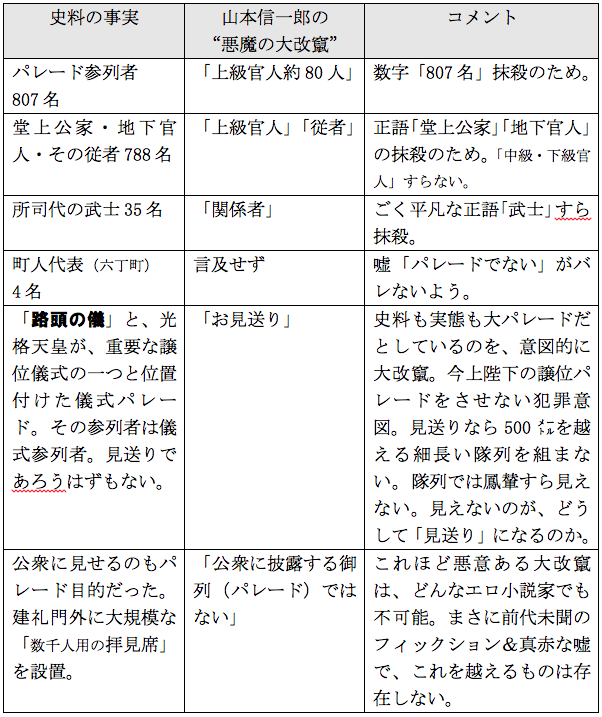 f:id:nakagawayatsuhiro:20180820165645p:plain