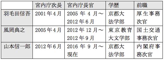 f:id:nakagawayatsuhiro:20180820165910p:plain