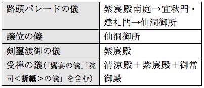 f:id:nakagawayatsuhiro:20180903152631p:plain