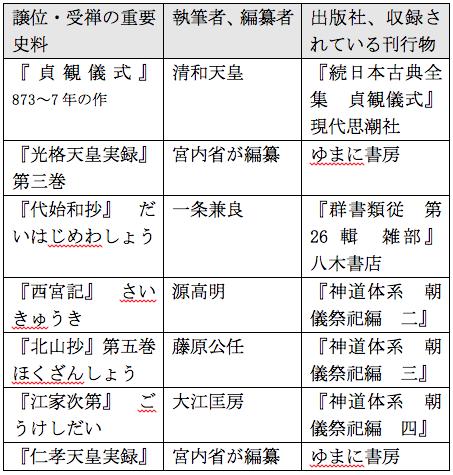 f:id:nakagawayatsuhiro:20180906010556p:plain