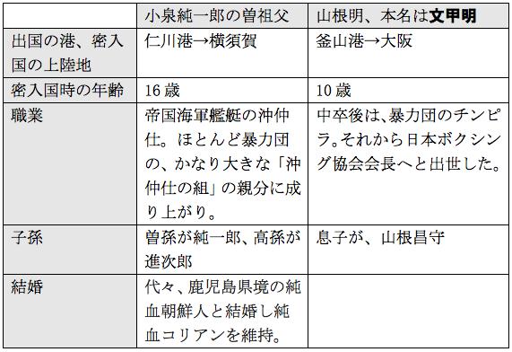 f:id:nakagawayatsuhiro:20180910184918p:plain