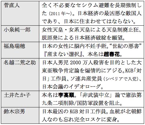 f:id:nakagawayatsuhiro:20180910185048p:plain