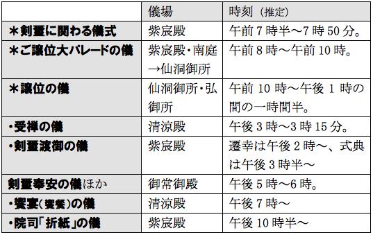 f:id:nakagawayatsuhiro:20180929072724p:plain