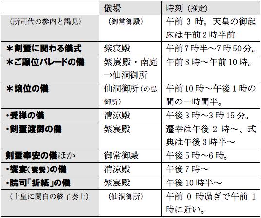 f:id:nakagawayatsuhiro:20180929073740p:plain