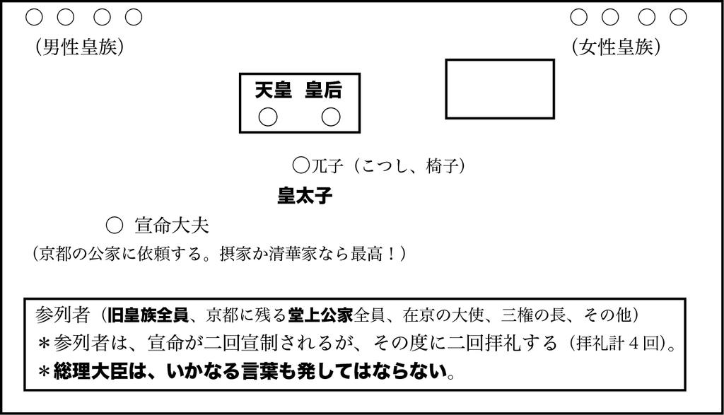 f:id:nakagawayatsuhiro:20181005092518j:plain