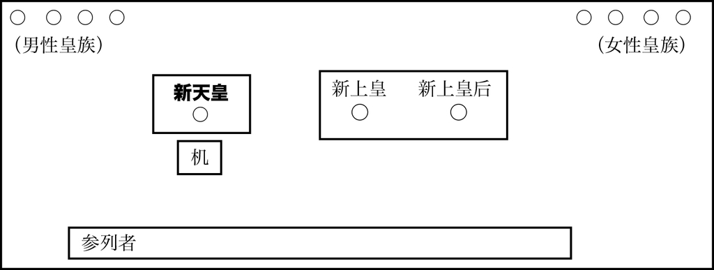 f:id:nakagawayatsuhiro:20181005110405j:plain