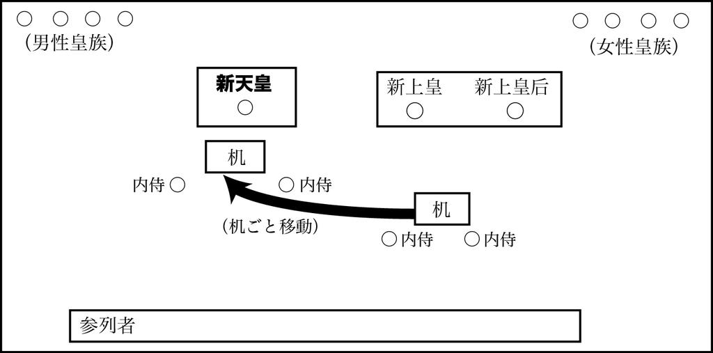 f:id:nakagawayatsuhiro:20181007163902j:plain