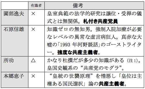 f:id:nakagawayatsuhiro:20181017224341p:plain