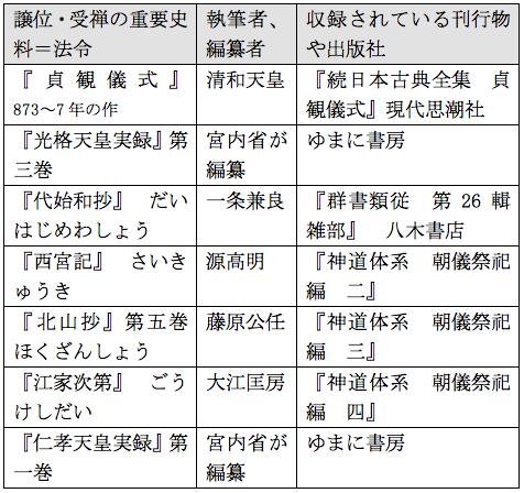 f:id:nakagawayatsuhiro:20181017225010p:plain