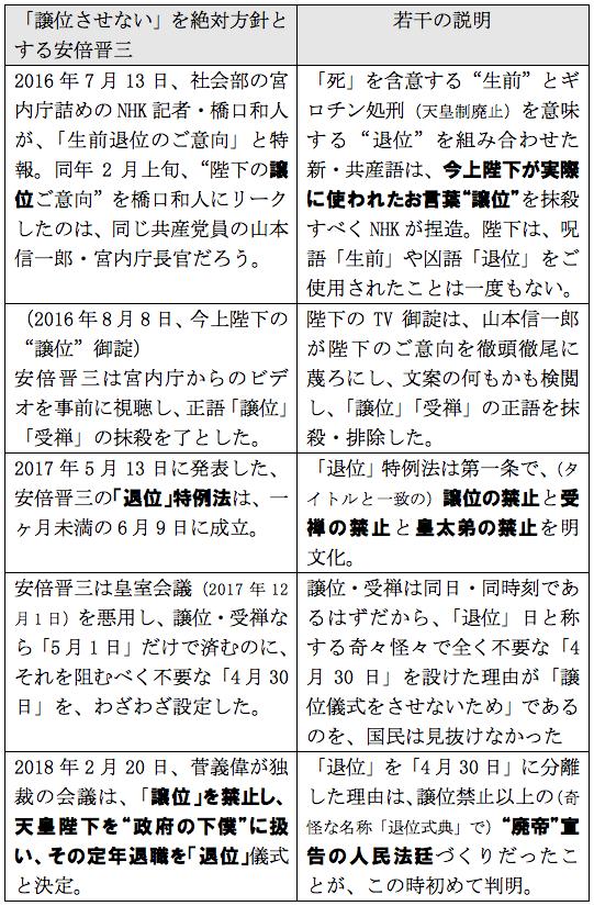 f:id:nakagawayatsuhiro:20181030181253p:plain