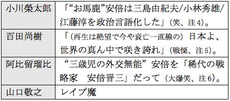 f:id:nakagawayatsuhiro:20181122124354p:plain