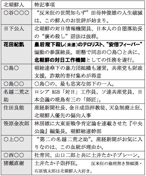 f:id:nakagawayatsuhiro:20181122124602p:plain