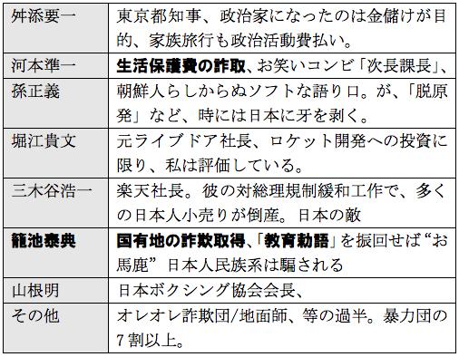 f:id:nakagawayatsuhiro:20181122124709p:plain