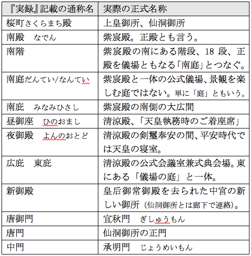 f:id:nakagawayatsuhiro:20181217160340p:plain