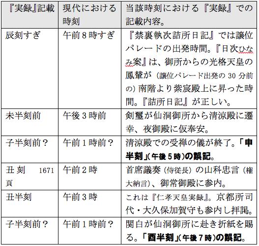 f:id:nakagawayatsuhiro:20181217160542p:plain